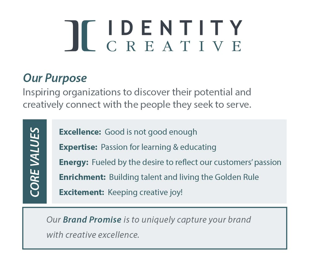 Identity Creative Purpose & Brand Promise
