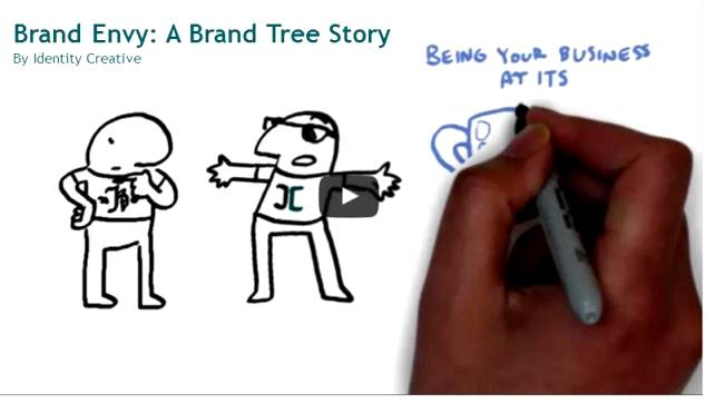 Brand Tree Story Video Link Brand Envy by Identity Creative.