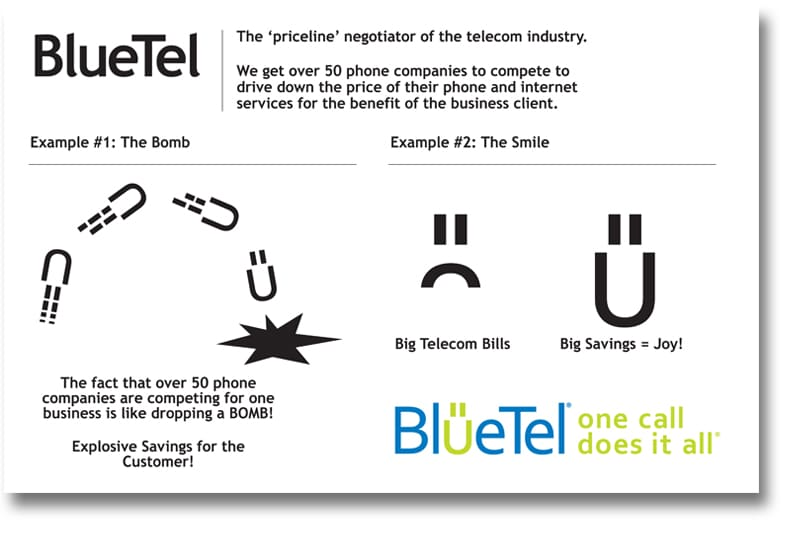 Process of logo design - BlueTel