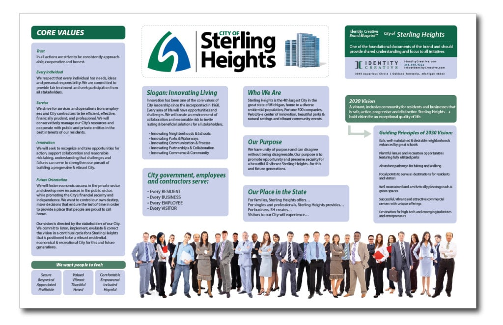 The City of Sterling Heights Brand BluePrint